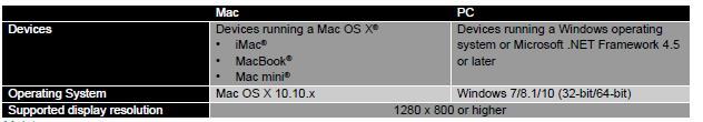 BT-12 operating system.jpg